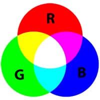 Цветовая схема RGB